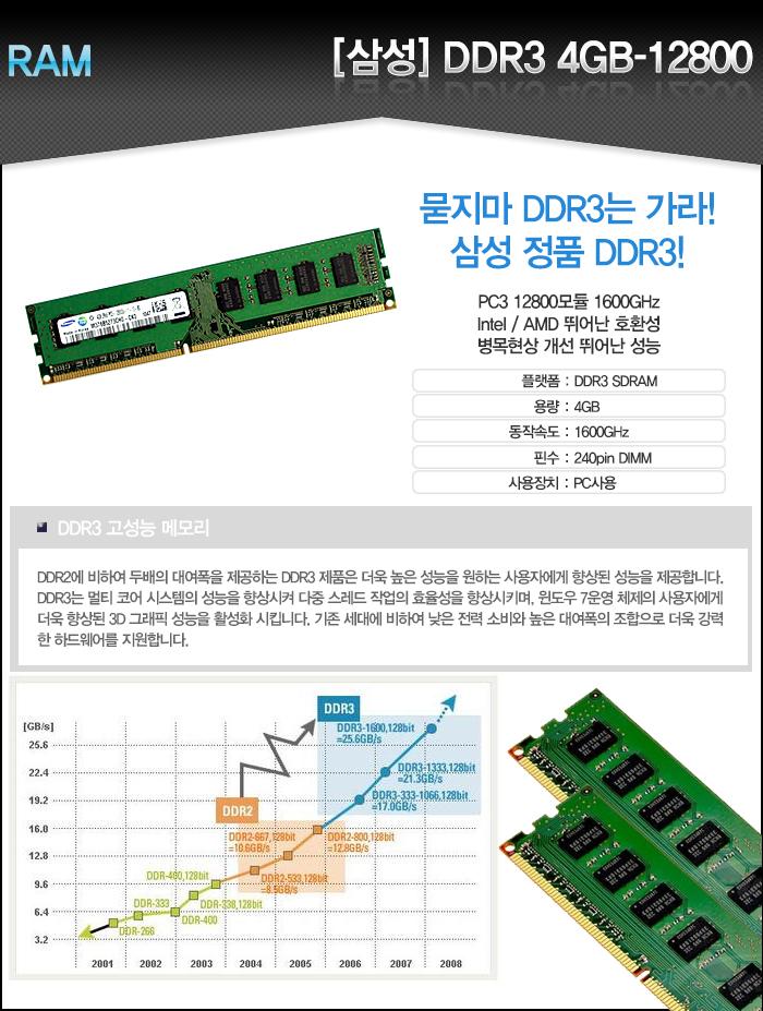 [삼성] DDR3 4GB PC12800